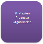 Strategien-04-2011V3